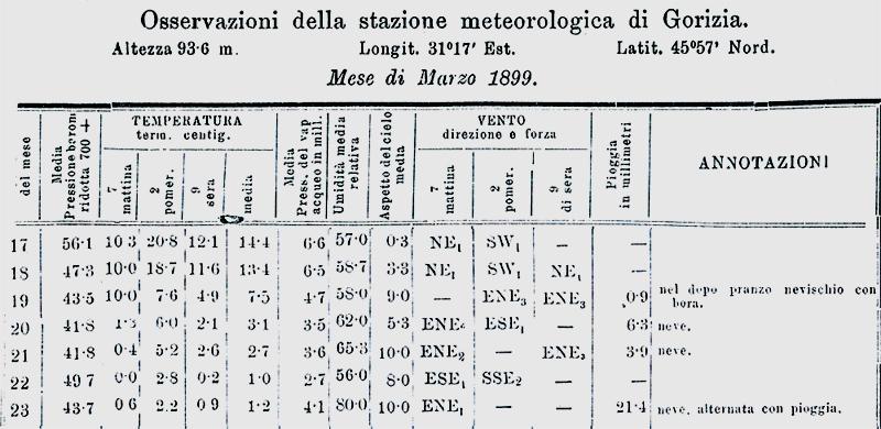 specchietto_1955